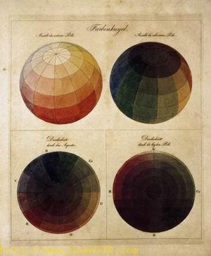 Colour Spheres 1809