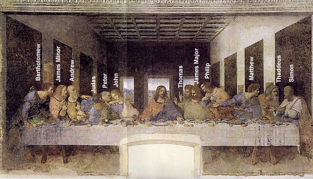 The Last Supper (with names of Apostles labelled)